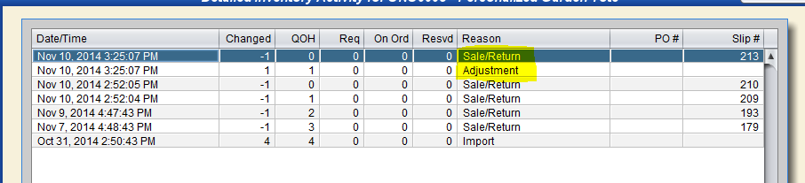 Pending Stock Correction 3